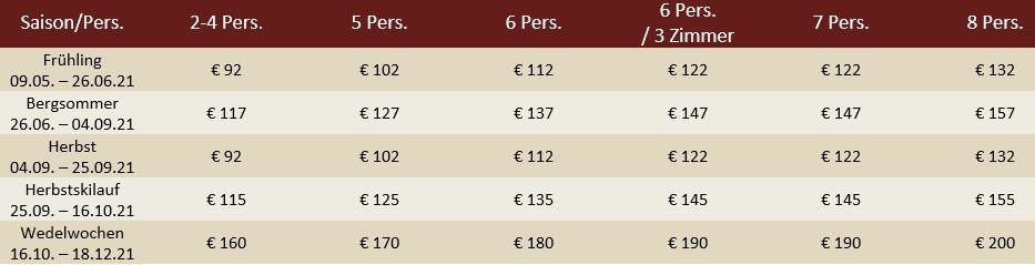 Preise und Pauschalen ab Mai 2021